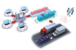 Вояджер 2 (VOYAGER-2) - ГЛОНАСС/GPS мониторинг транспорта
