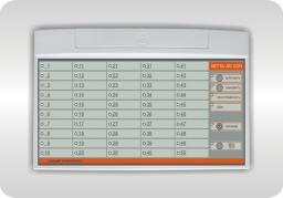 ВЕТТА-50 GSM Сибирский Арсенал Станция мониторинга
